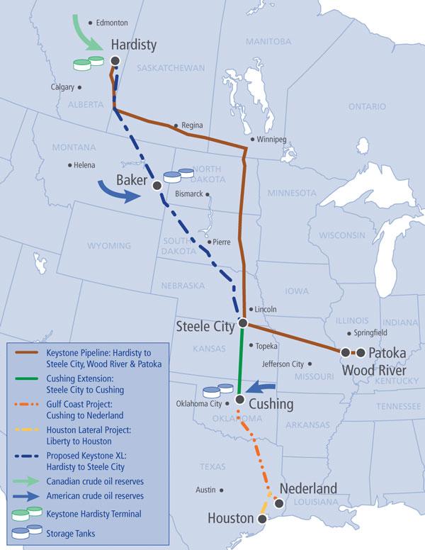 The Keystone Pipeline System
